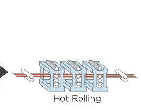 Hot rolling